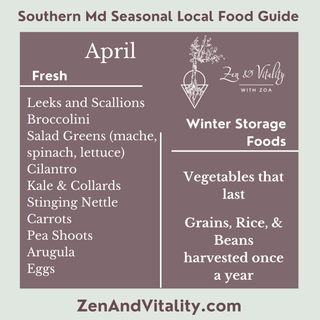 Fresh Seasonal Foods available in Maryland in April